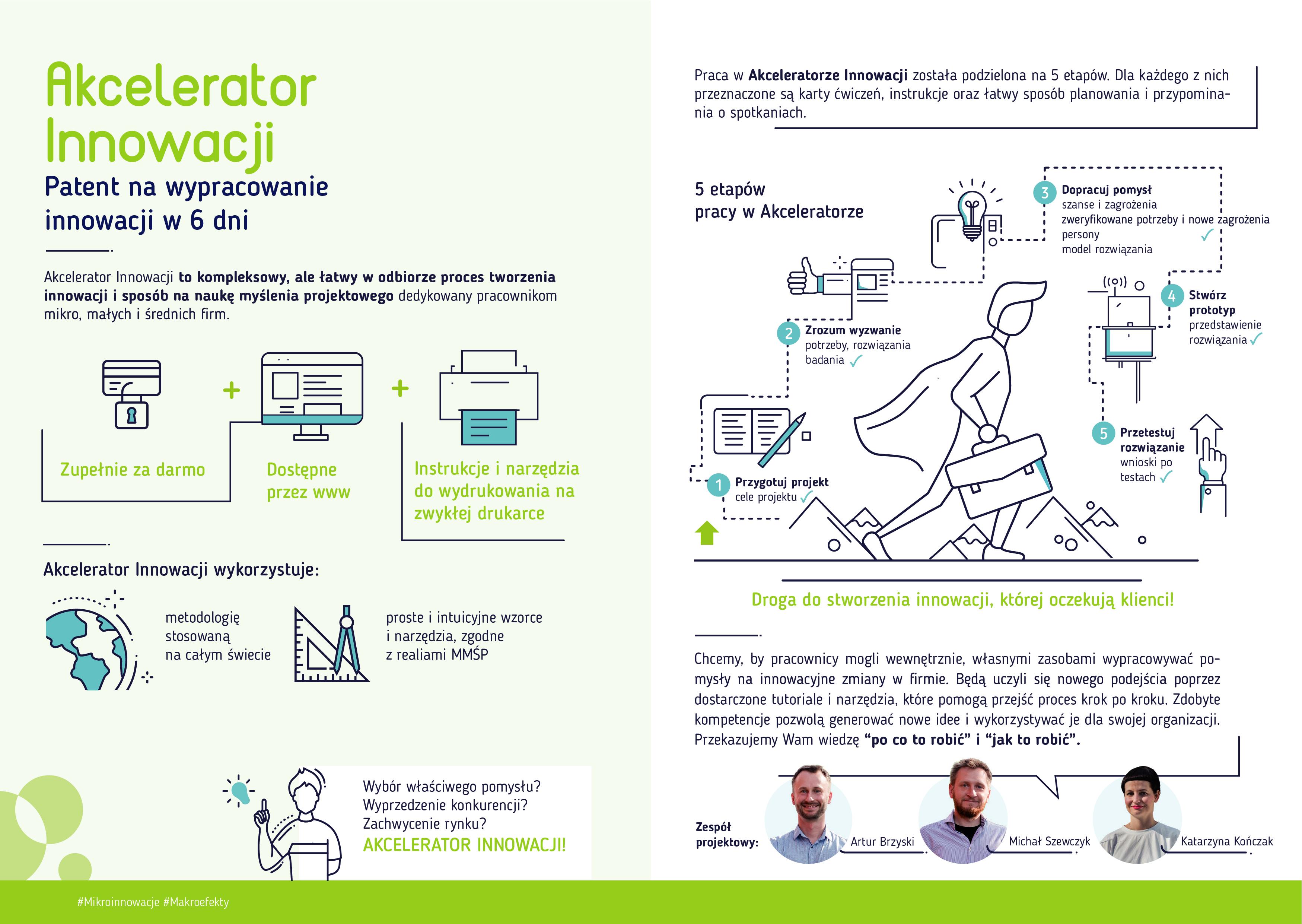 akcelerator innowacji